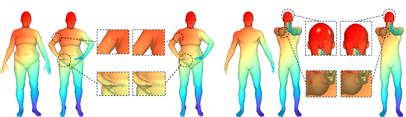 Figure 4 for 3D Meta Point Signature: Learning to Learn 3D Point Signature for 3D Dense Shape Correspondence
