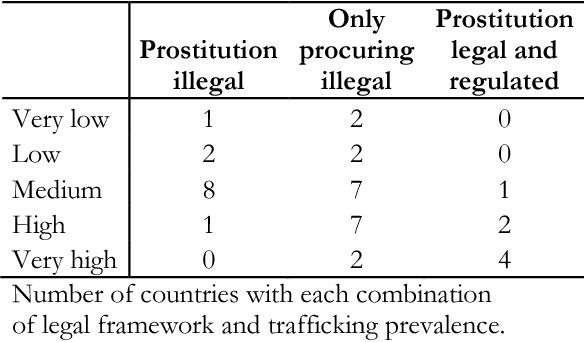 International sex laws