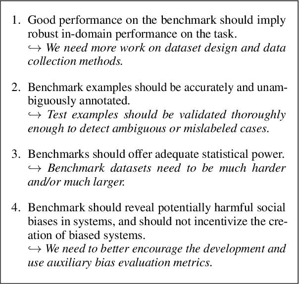 Figure 1 for What Will it Take to Fix Benchmarking in Natural Language Understanding?