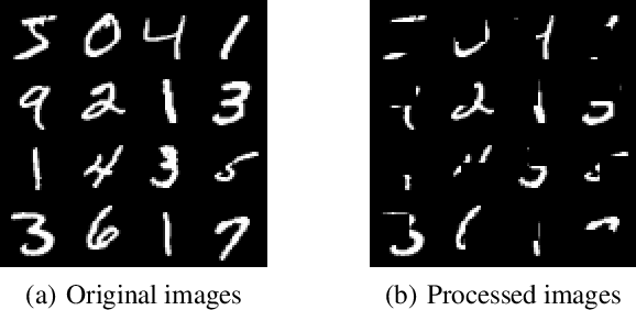 Figure 1 for Assessing the Robustness of Bayesian Dark Knowledge to Posterior Uncertainty
