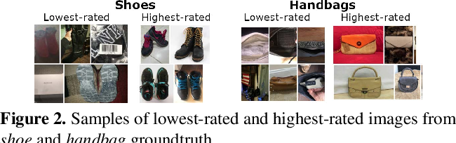 Figure 3 for Understanding Image Quality and Trust in Peer-to-Peer Marketplaces