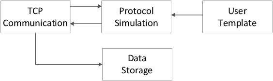 Figure 1 for ICSTrace: A Malicious IP Traceback Model for Attacking Data of Industrial Control System