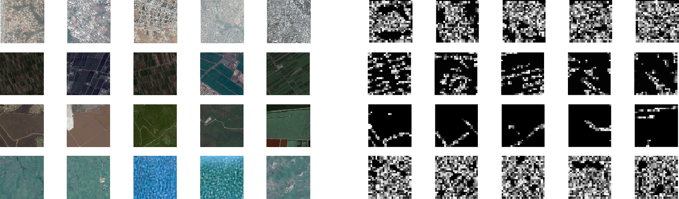 Figure 3 for Transfer Learning from Deep Features for Remote Sensing and Poverty Mapping