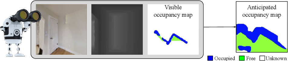 Figure 1 for Occupancy Anticipation for Efficient Exploration and Navigation
