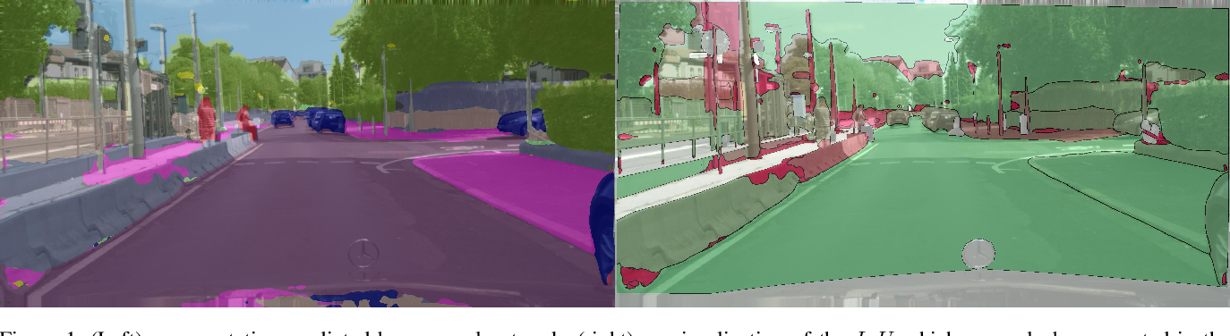 Figure 1 for Uncertainty Measures and Prediction Quality Rating for the Semantic Segmentation of Nested Multi Resolution Street Scene Images