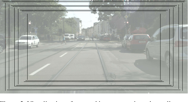 Figure 3 for Uncertainty Measures and Prediction Quality Rating for the Semantic Segmentation of Nested Multi Resolution Street Scene Images
