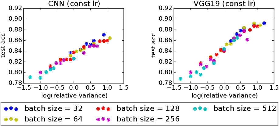Figure 2 for Quantitative $W_1$ Convergence of Langevin-Like Stochastic Processes with Non-Convex Potential State-Dependent Noise