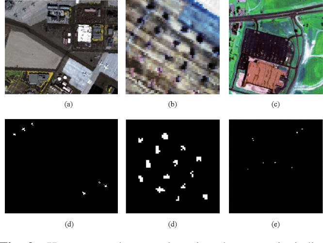 Figure 3 for Weighted Hierarchical Sparse Representation for Hyperspectral Target Detection