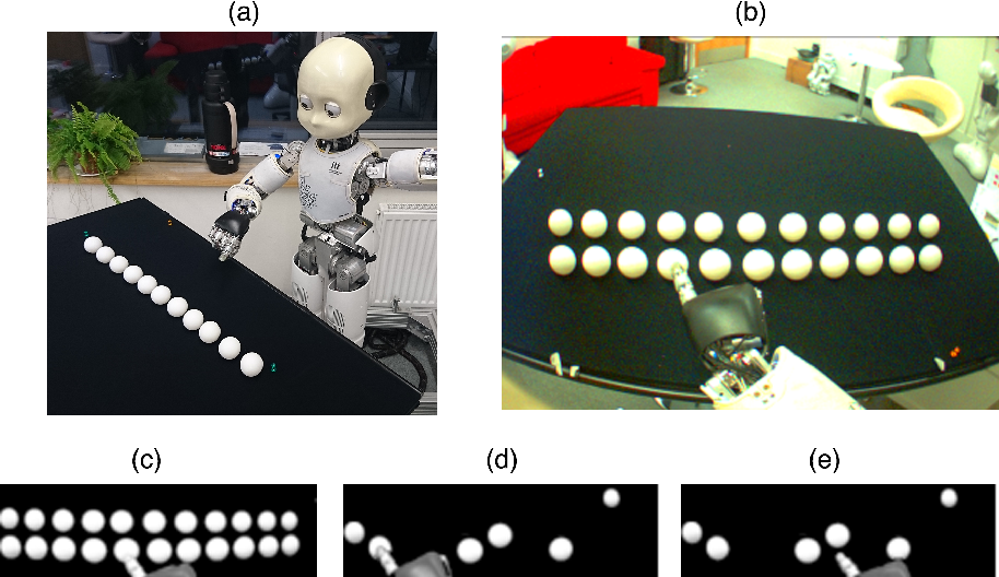 Figure 3 for A Robot that Counts Like a Child -- a Developmental Model of Counting and Pointing