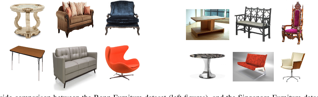 Figure 3 for Learning Furniture Compatibility with Graph Neural Networks