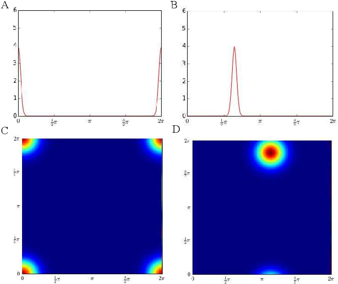 Figure 4 for StereoNeuroBayesSLAM: A Neurobiologically Inspired Stereo Visual SLAM System Based on Direct Sparse Method