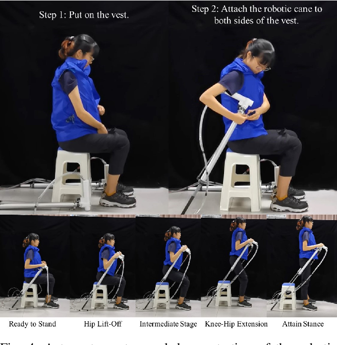 Figure 4 for Robotic Cane as a Soft SuperLimb for Elderly Sit-to-Stand Assistance