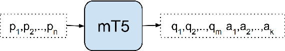 Figure 1 for Multilingual Synthetic Question and Answer Generation for Cross-Lingual Reading Comprehension