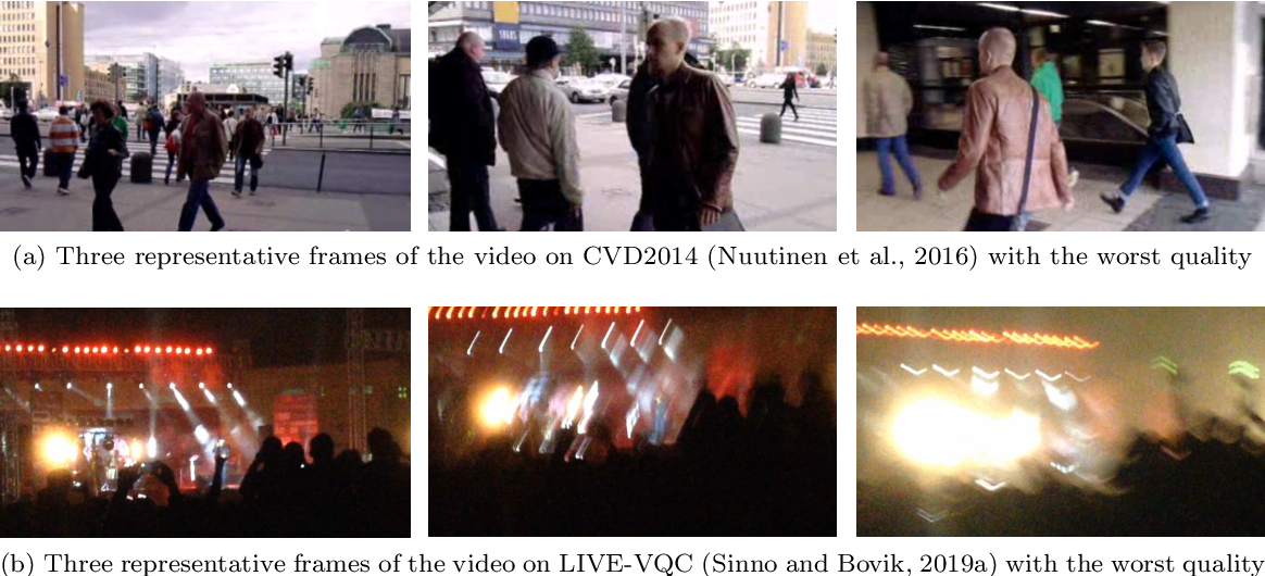 Figure 1 for Unified Quality Assessment of In-the-Wild Videos with Mixed Datasets Training