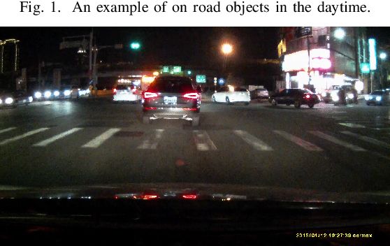 Figure 2 for IMMVP: An Efficient Daytime and Nighttime On-Road Object Detector