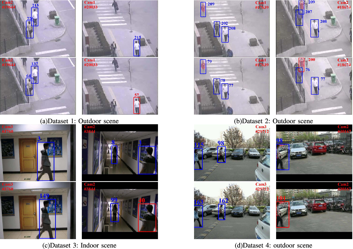 Figure 2 for An equalised global graphical model-based approach for multi-camera object tracking