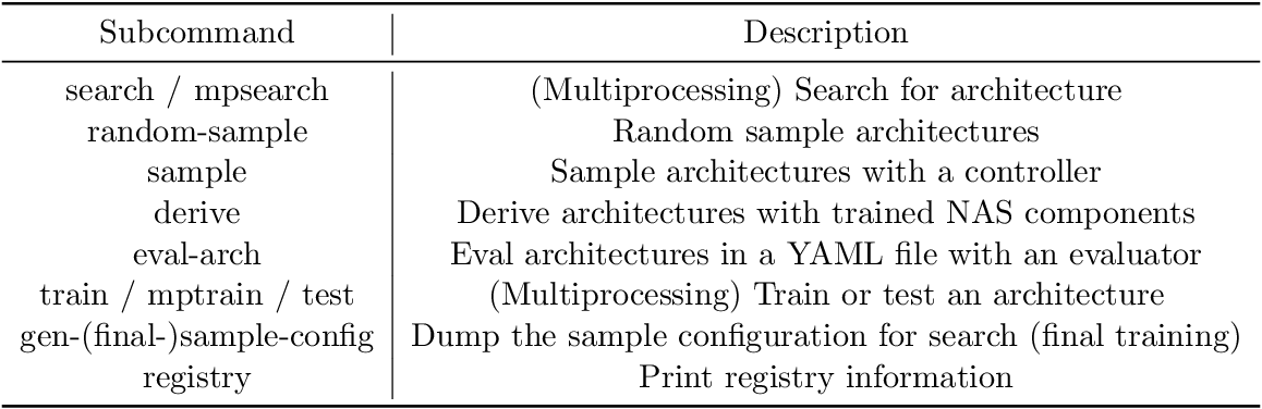 Figure 3 for aw_nas: A Modularized and Extensible NAS framework