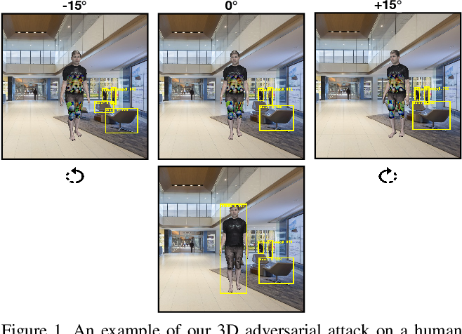 Figure 1 for Learning Transferable 3D Adversarial Cloaks for Deep Trained Detectors