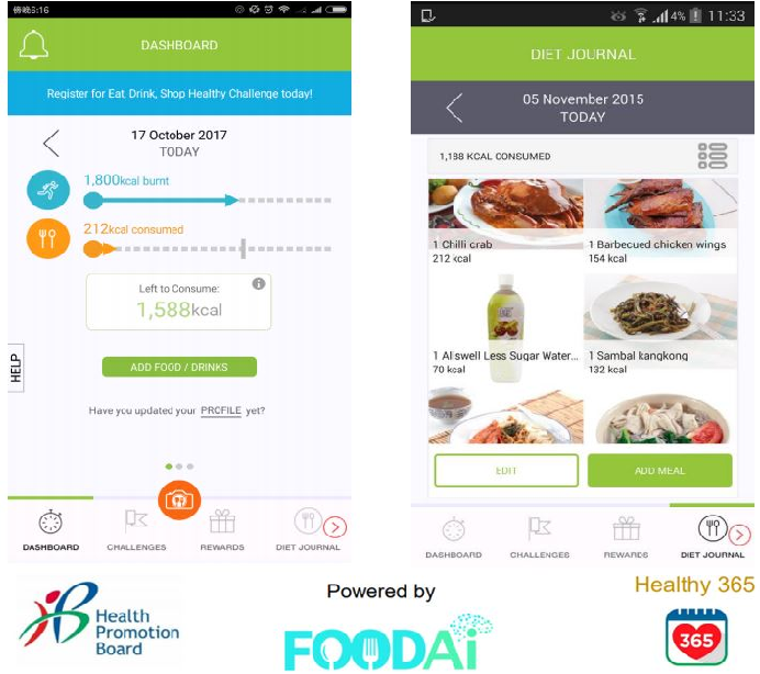 Figure 1 for FoodAI: Food Image Recognition via Deep Learning for Smart Food Logging