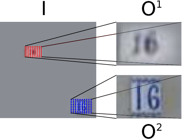 Figure 3 for STN-OCR: A single Neural Network for Text Detection and Text Recognition