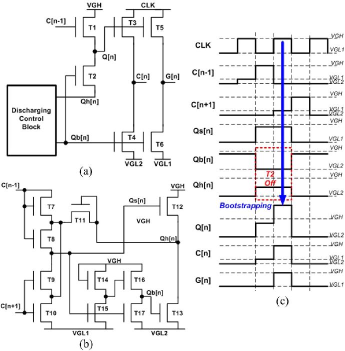 Depletion Mode Oxide TFT Shift Register for Variable Frame Rate ...