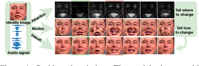 Figure 1 for Hierarchical Cross-Modal Talking Face Generationwith Dynamic Pixel-Wise Loss