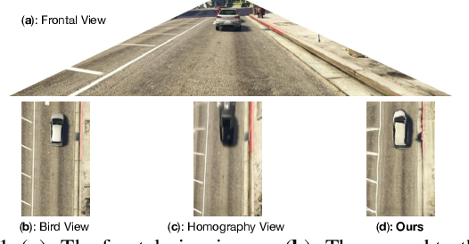 Figure 1 for Generative Adversarial Frontal View to Bird View Synthesis