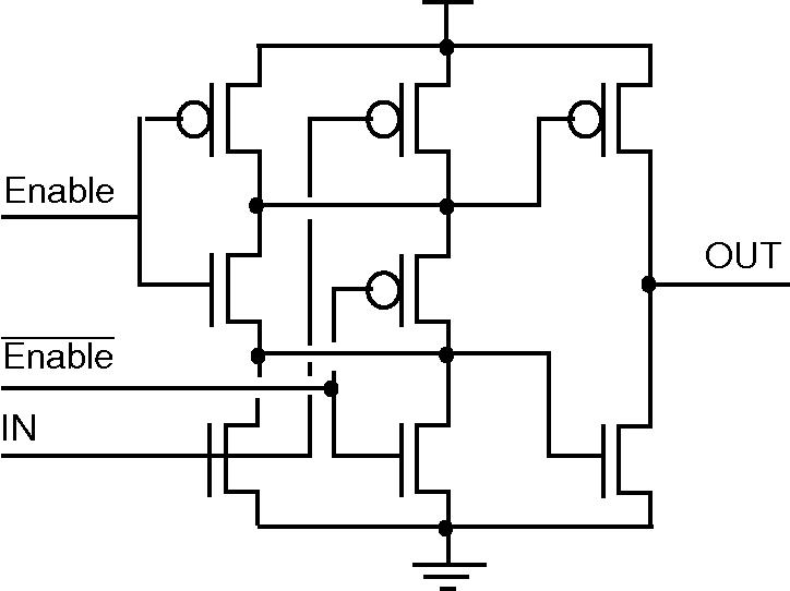 figure 5.10