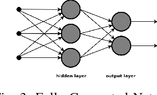 Figure 3 for Performance Evaluation of Deep Learning Tools in Docker Containers