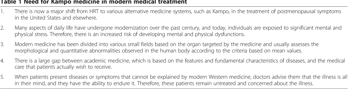 Table 1 from The role of traditional Japanese medicine (Kampo) in