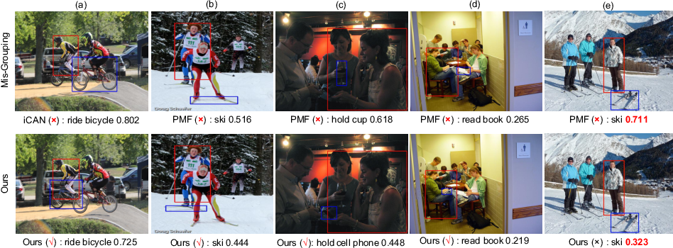 Figure 1 for Human Object Interaction Detection using Two-Direction Spatial Enhancement and Exclusive Object Prior