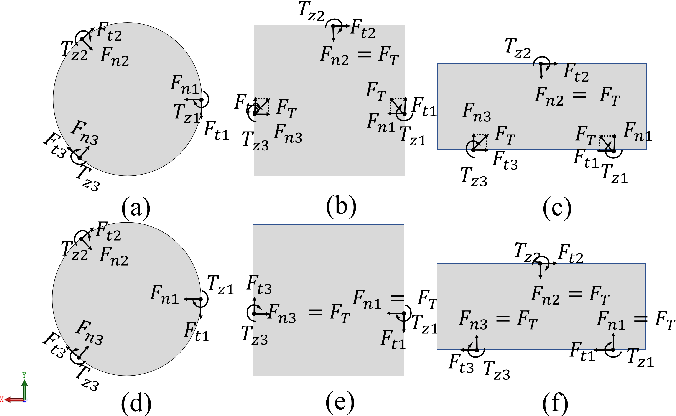Figure 3 for Learning-based Optoelectronically Innervated Tactile Finger for Rigid-Soft Interactive Grasping