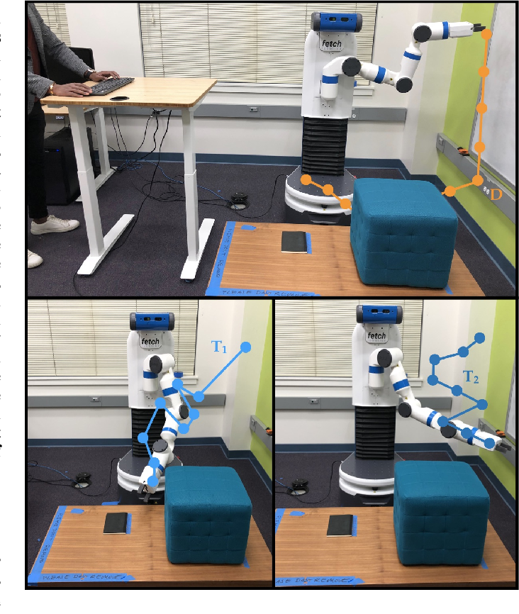 Figure 1 for Learning Reward Functions by Integrating Human Demonstrations and Preferences