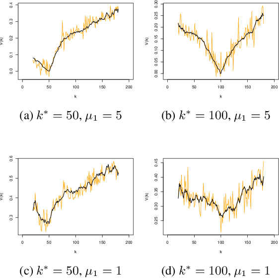 Figure 2 for Privately detecting changes in unknown distributions