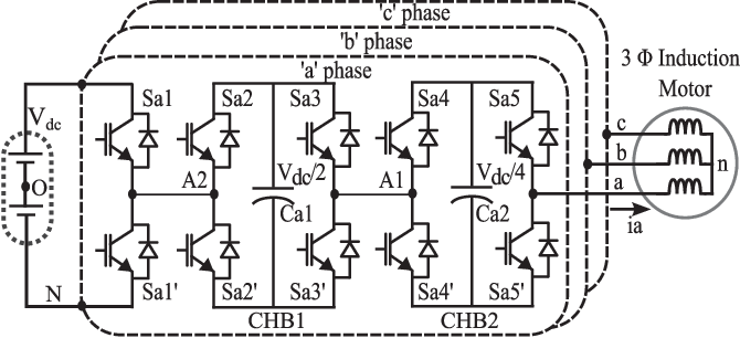Extended Linear Modulation Operation Of A Common Mode Voltage