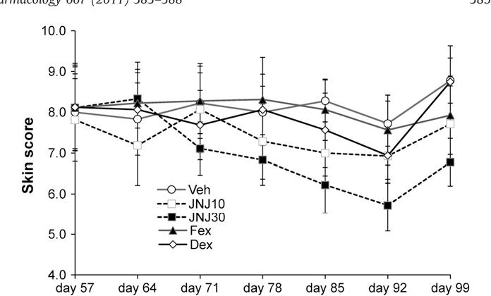 histamine in inflammation thurmond robin