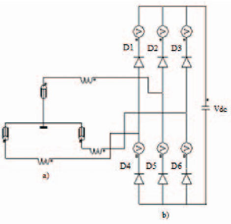 Fig. 2. Equivalent circuit of the permanent magnet synchronous generator (a) connected to a three-phase full-wave rectifier circuit (b).