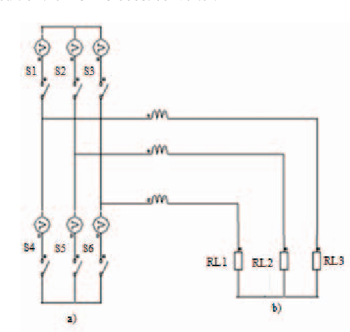 Fig. 4. Circuit of the three-phase inverter (a) connected to a balanced threephase resistive load (b).