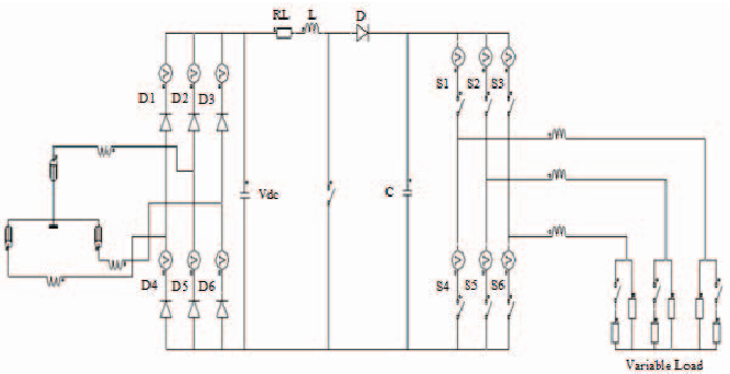 Fig. 10. Complete diagram of the equivalent circuits of the PMSG connected to the isolated three-phase load through electronic power converters in Flux 2D.