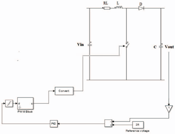 Fig. 8. Equivalent circuit of the voltage boost converter interconnected to rectifier and by controlling output voltage to the input voltage inverter. The parameters used are RL= 80e-3 Ohms, L= 161.95e-6 H and C= 1000e-6 F.