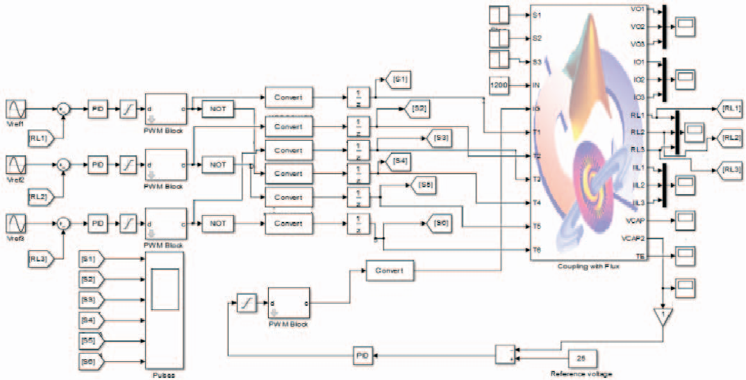 Fig. 11. Control system of the firing sequence for the switches created in Simulink and the coupling block with Flux.