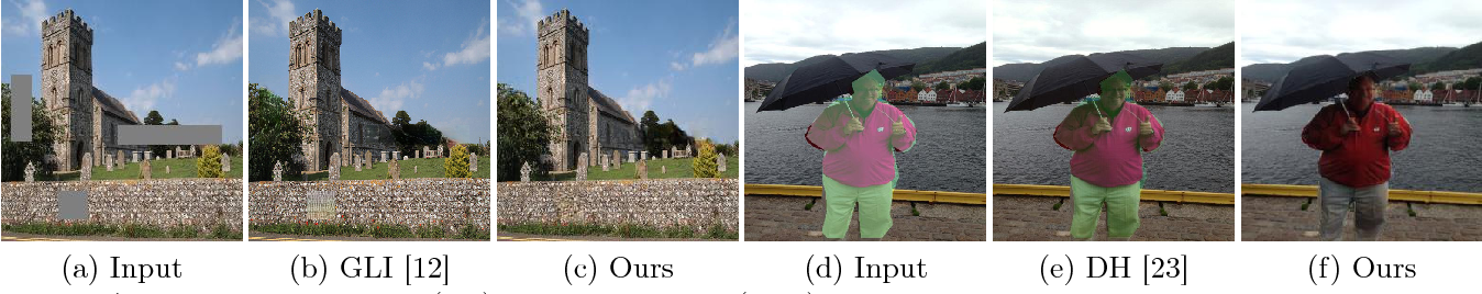 Figure 1 for Image Inpainting using Block-wise Procedural Training with Annealed Adversarial Counterpart