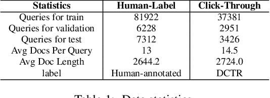Figure 2 for RLTM: An Efficient Neural IR Framework for Long Documents