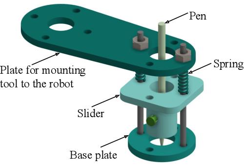 Figure 3 for Chitrakar: Robotic System for Drawing Jordan Curve of Facial Portrait