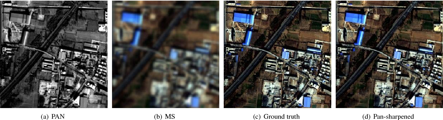 Figure 1 for Remote Sensing Image Fusion Based on Two-stream Fusion Network