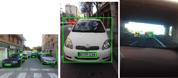 Figure 4 for Bandwidth limited object recognition in high resolution imagery