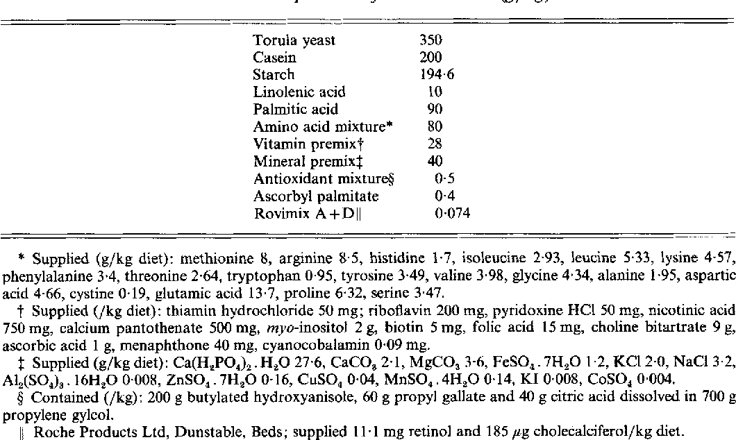 Some effects of vitamin E and selenium deprivation on tissue enzyme