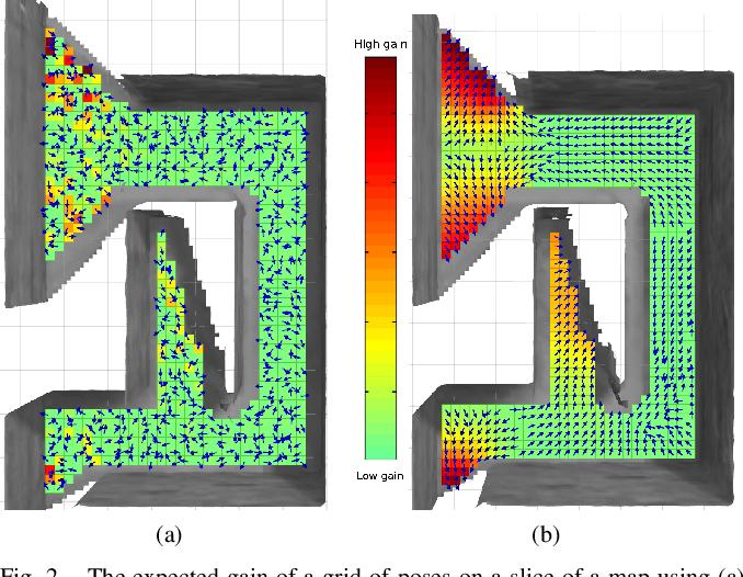 Figure 2 for History-aware Autonomous Exploration in Confined Environments using MAVs