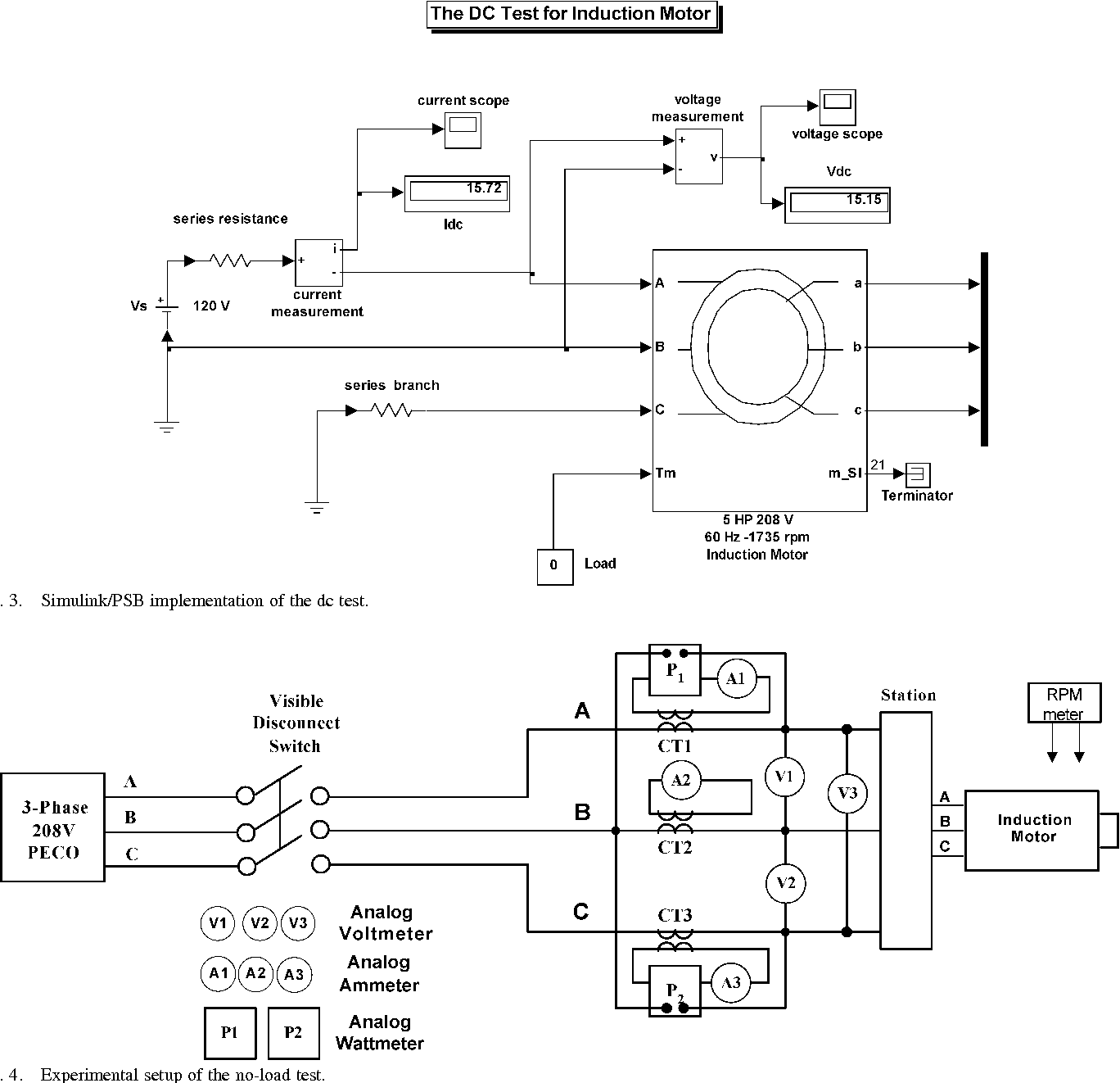 Induction motor tests using MATLAB/Simulink and their integration