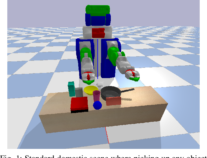 Figure 1 for Planning with Selective Physics-based Simulation for Manipulation Among Movable Objects